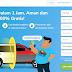 Tips Jual Mobil Bekas Agar Harga yang Ditawarkan Tidak Merosot