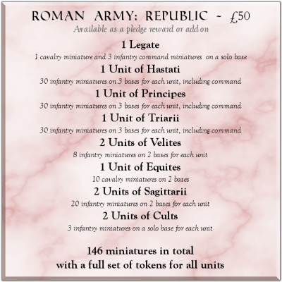 Roman Army Republic