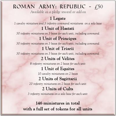 Roman Army Republic