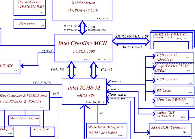 LA-4101P HP Compaq CQ40 Intel SCHEMATIC