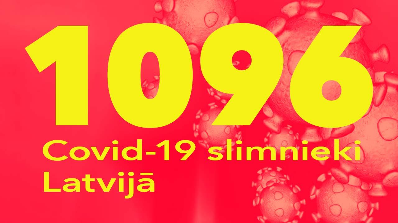 Koronavīrusa saslimušo skaits Latvijā 12.06.2020.