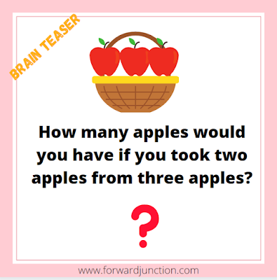 Brain Teaser with Answer Apple Puzzle