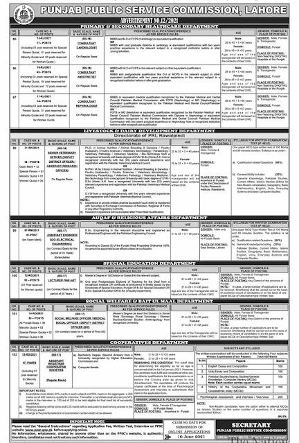 punjab-public-service-commission-ppsc-jobs-latest-2021-