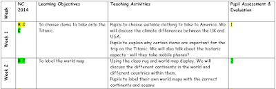 advice primary school medium term planning template