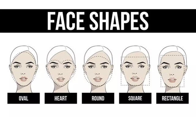 Face Shape?