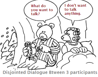 dialog conversation between 2 person practicing English