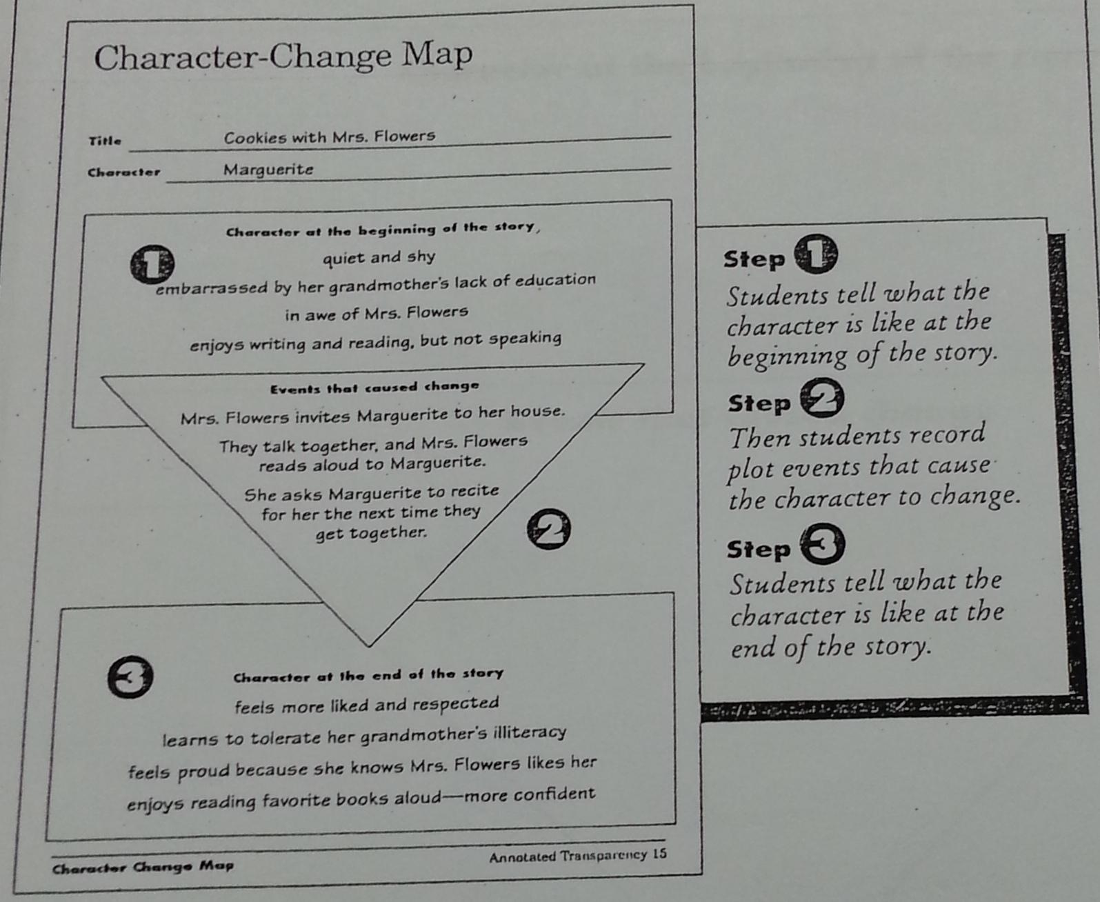 Reading Skills & Strategies