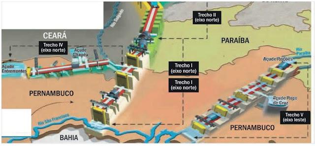 Analise o gráfico a seguir, que contém relevantes informações para a realização de um estudo geográfico sobre alguns aspectos econômicos e geoambientais do Nordeste brasileiro