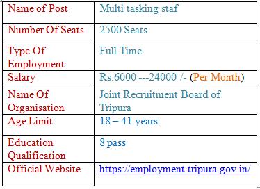 Multi-Tasking Staff Bench Clerk Group D Recruitment apply 2020