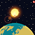 11 November, Matahari-Merkurius-Bumi Sejajar di Tata Surya