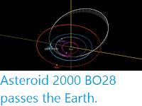 https://sciencythoughts.blogspot.com/2020/03/asteroid-2000-bo28-passes-earth.html