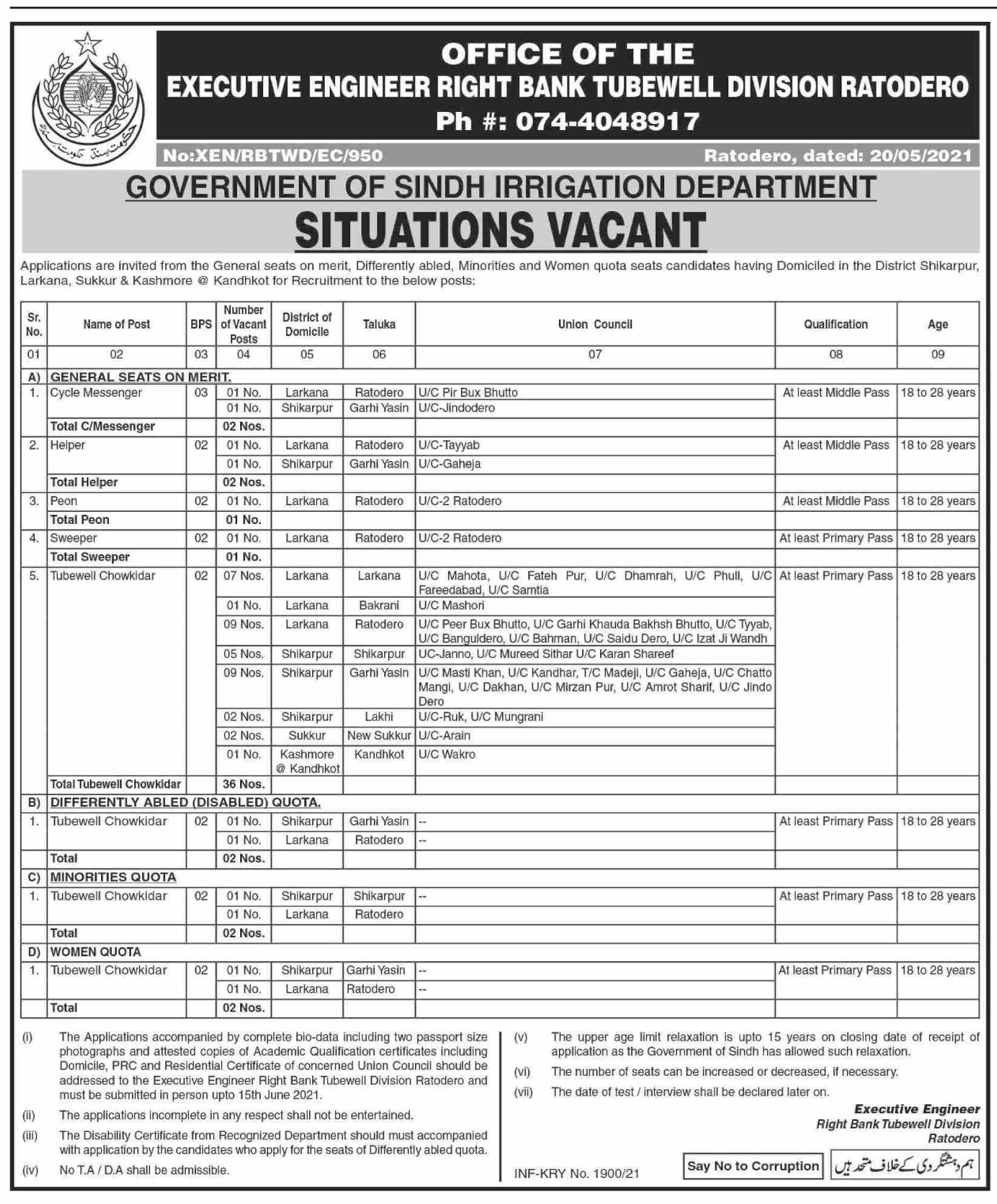Right Bank Tubewell Division Management Jobs 2021 | Multiple Jobs