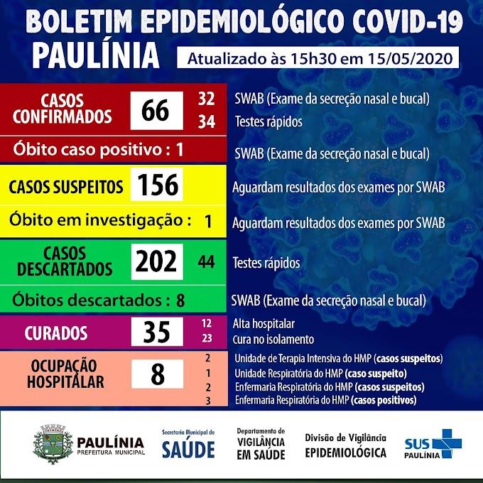 Prefeitura descarta óbito e confirma mais 11 casos do novo coronavírus