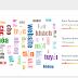 Xây dựng website tối ưu về nội dung - Nghiên cứu để dẫn đầu