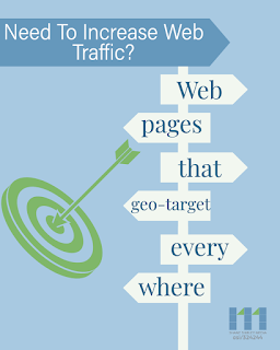 increase-web-traffic-with-a-local-SEO-program