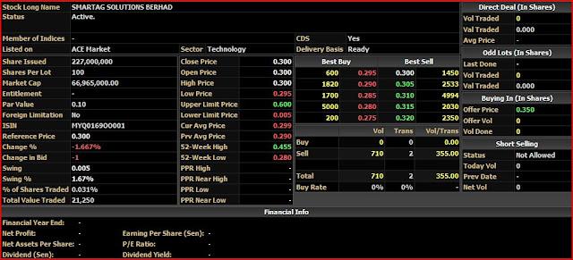 what is volume in stocks robinhood