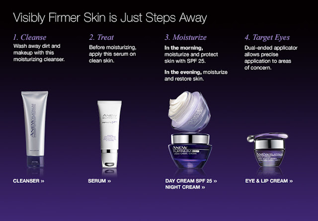 Avon Skin Care Over 60