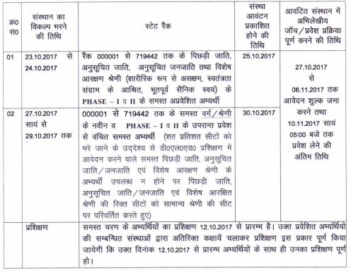 image : UP BTC 2017 Counselling Schedule Phase-III @ TeachMatters