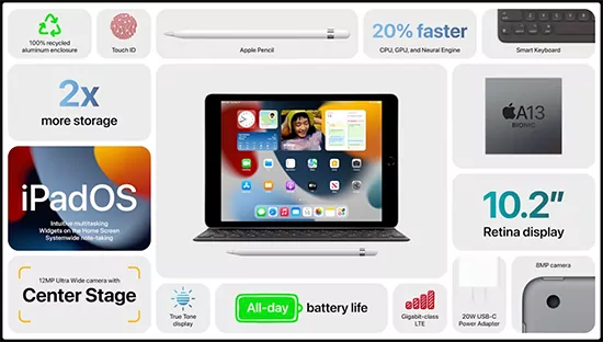 iPad الجديد 2021 الذي يتميز بمعالج A13 Bionic و كاميرا 12 MP والمزيد