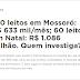 COVID 19: Enquanto Mossoró desembolsa R$ 633 mil reais na aquisição de 100 leitos, governo do RN adquire 60 leitos por R$ 1 milhão de reais
