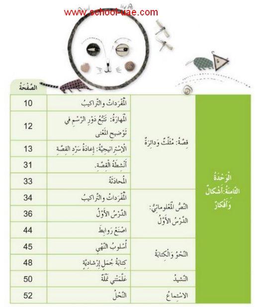 كتاب الطالب مادة اللغة العربية للصف الثانى الفصل الثالث 2020 الامارات