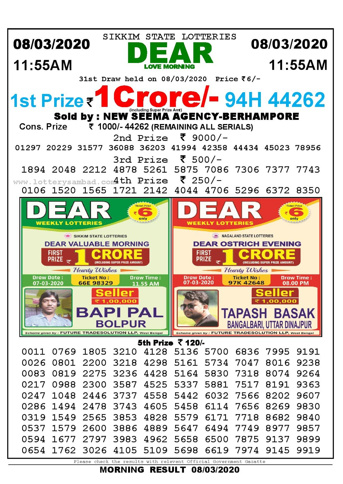Sikkim State Lotteries 2020 Lottery Sambad Result 11.55 AM
