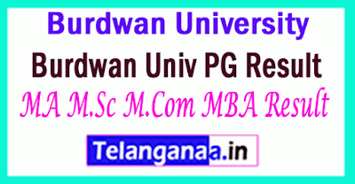 Burdwan University PG Result