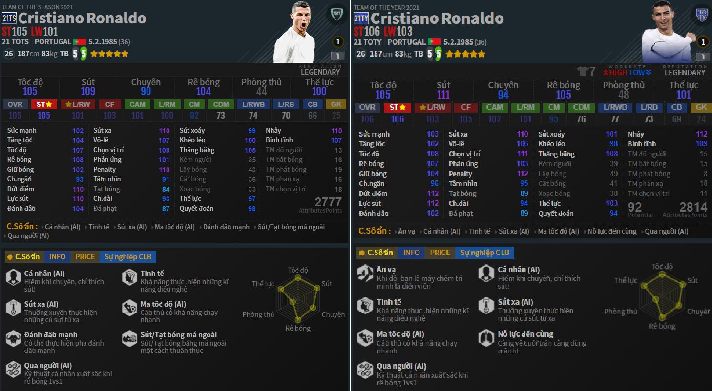 FIFA ONLINE 4   Review Cristiano Ronaldo 21 TOTS
