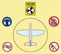 safety around aircraft and helicopter