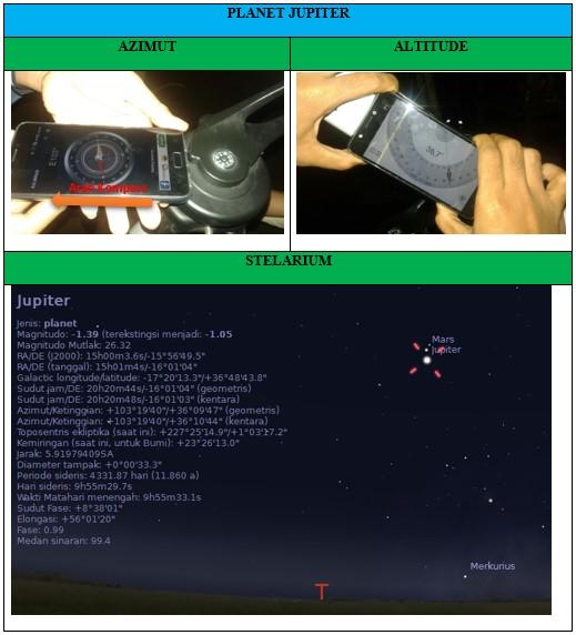 Gambar Hasil Pengamatan Planet Jupiter menggunakan teropong dan stellarium