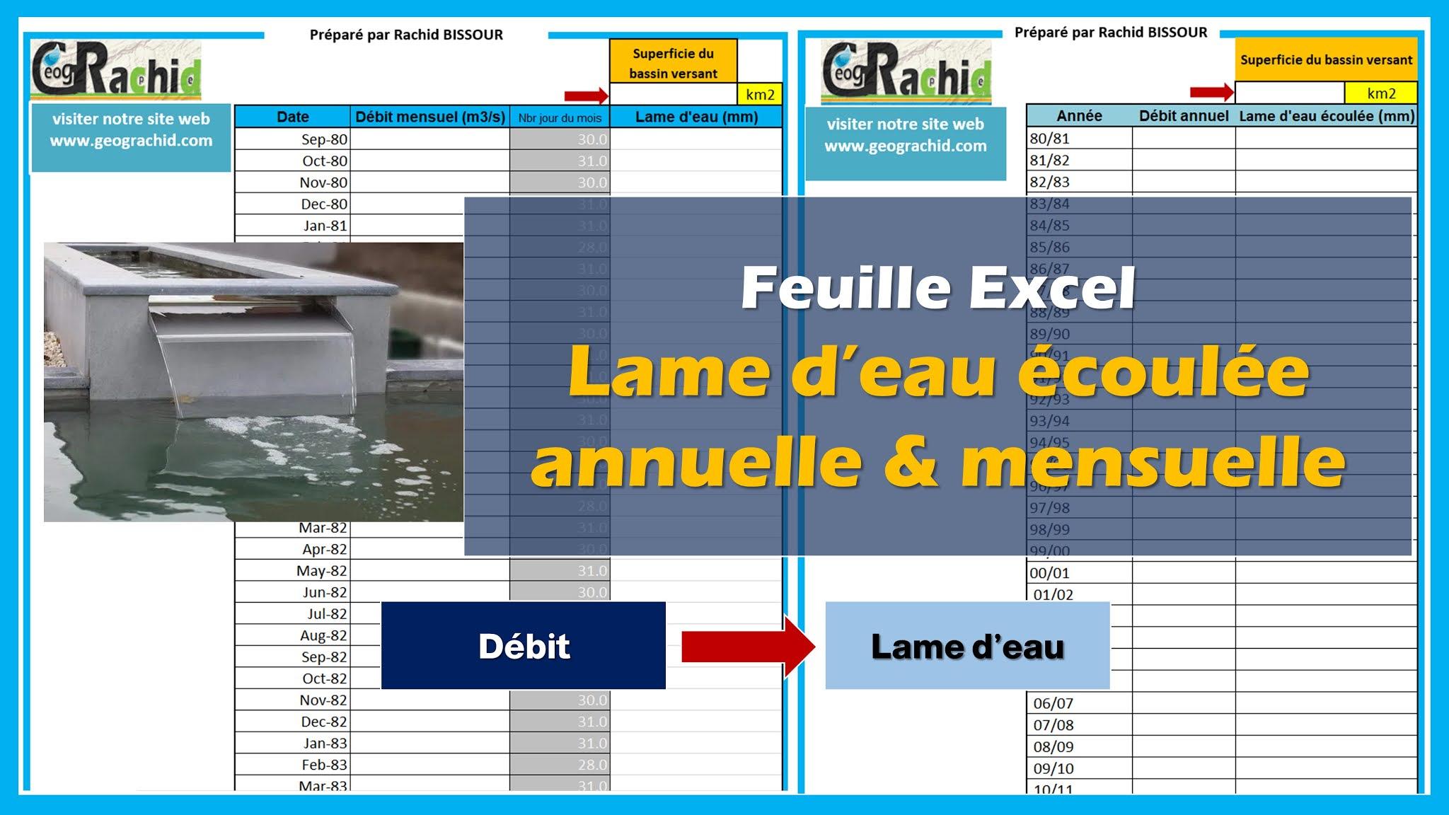 Feuille Excel pour calculer la lame d'eau écoulée annuelle & mensuelle