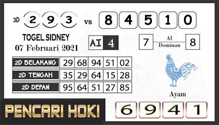 Prediksi Pencari Hoki Sdy Minggu 07-Feb-2021