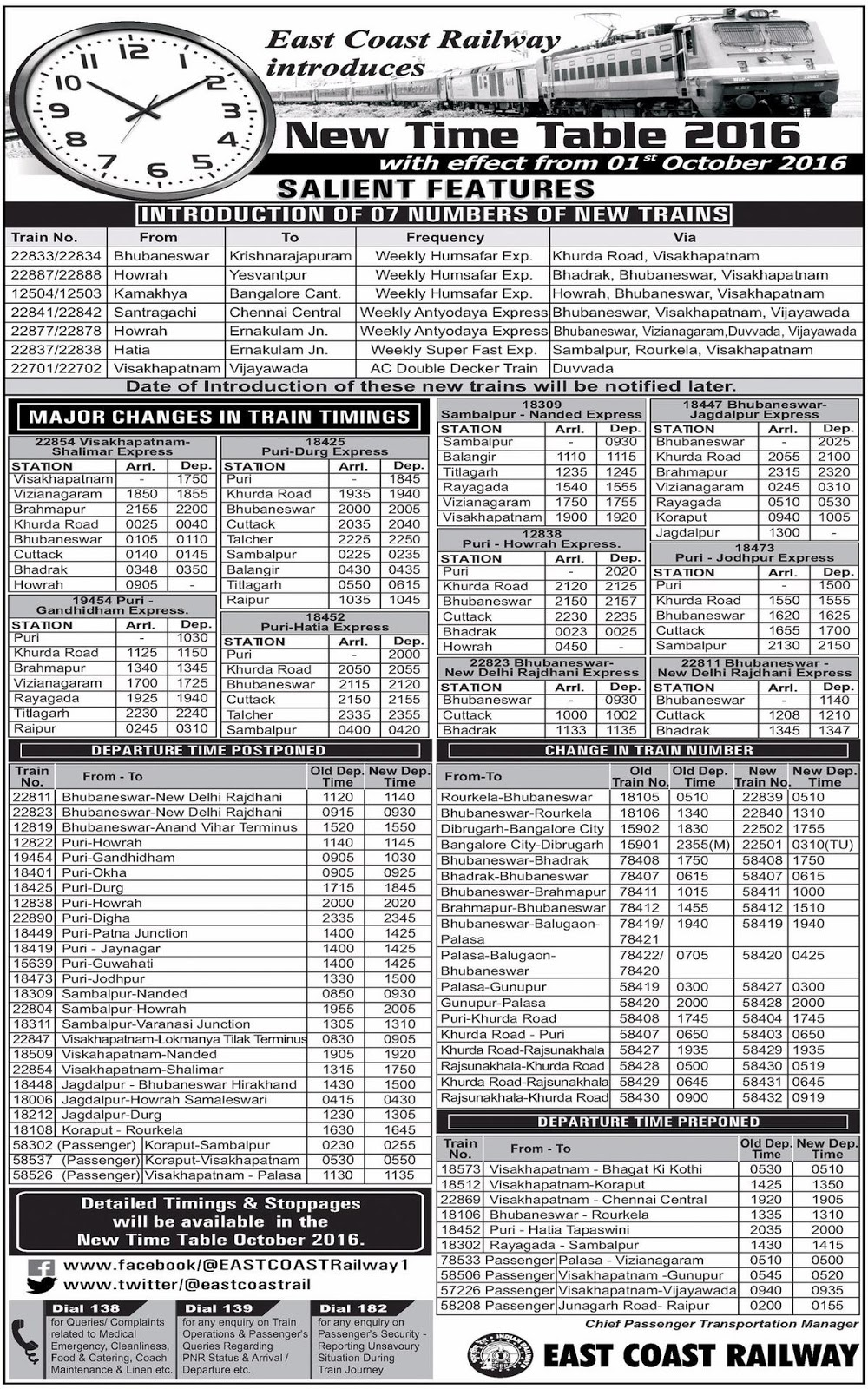 East Coast Railway Salient Features Time Table 2016 From