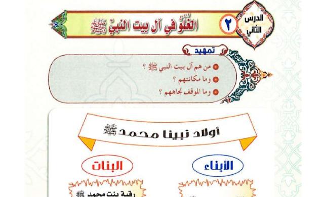 حل درس الغلو في آل بيت النبي التوحيد للصف الاول متوسط