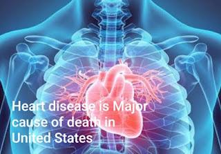 heart disease in the US
