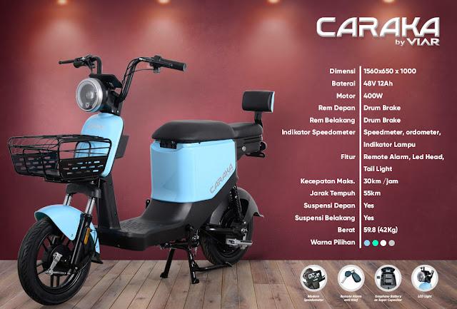 Spesifikasi Viar Cakara, Sepeda Listrik Terbaru 2021