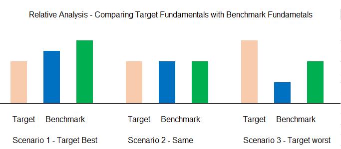 TPX Relative analysis scenarios