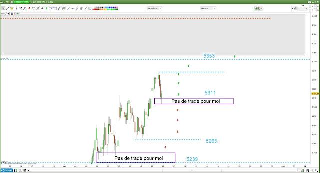 matrice de trading lundi 15 avril 18