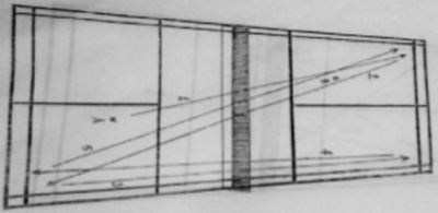 Latihan Overhead Lob Drill Silang Satu Lapangan