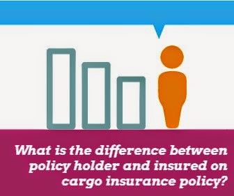 What is the difference between policy holder and insured ...