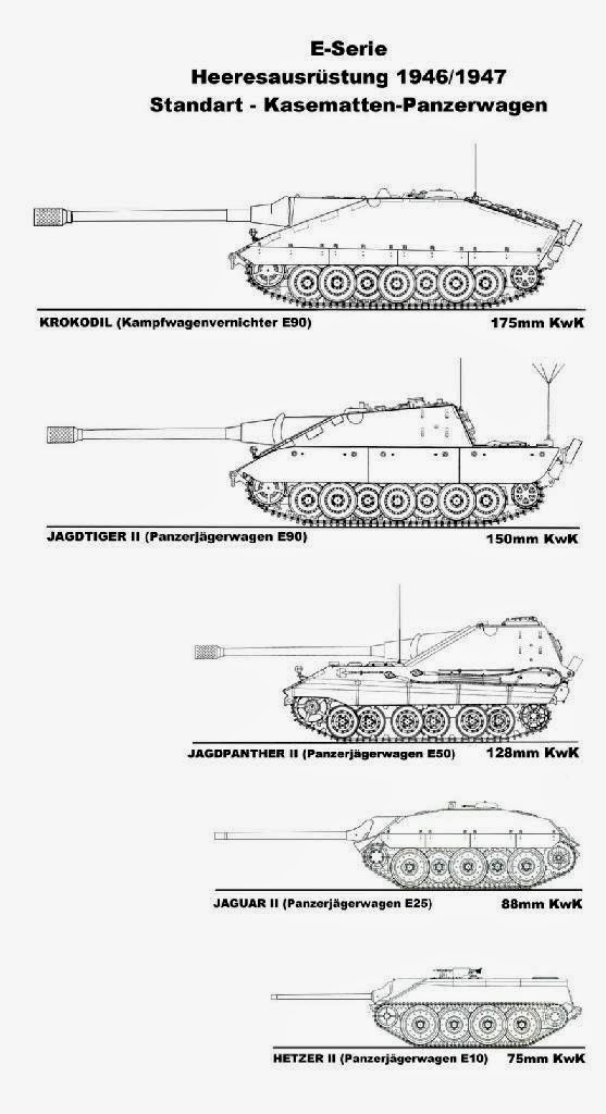 Axis Tanks And Combat Vehicles Of World War Ii The