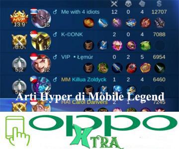 Arti Hyper di Mobile Legend
