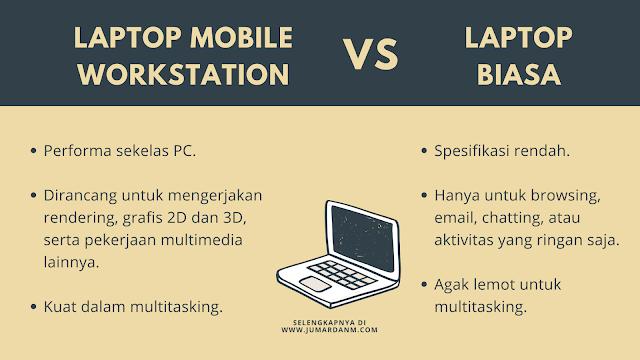 keunggulan-laptop-mobile-workstation