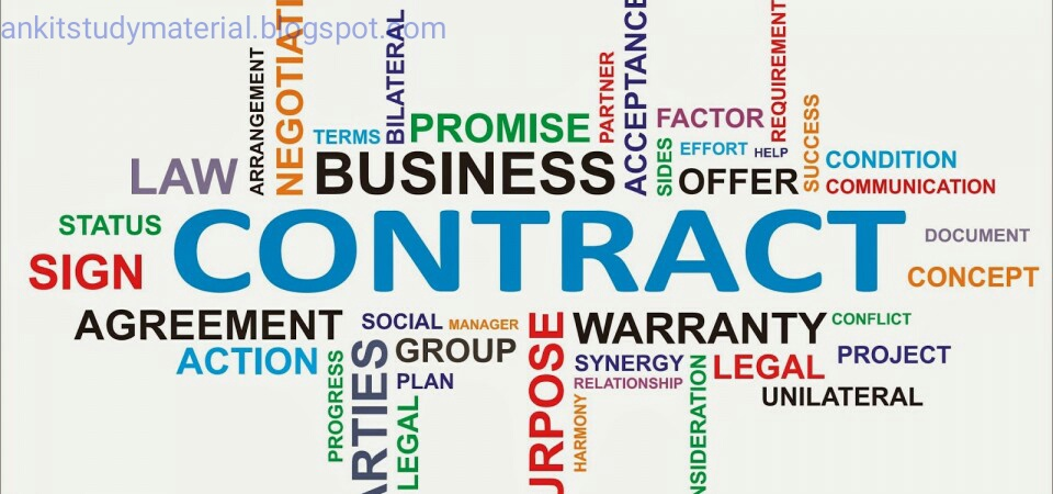 Definition And Nature Of Contract Business Law B Notes