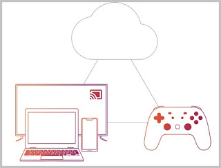 bagaimana cara kerja Google Stadia itu? streaming video game gratis
