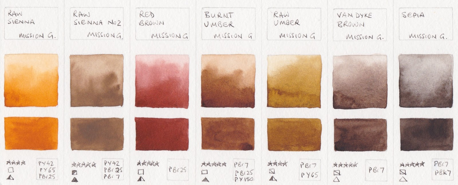 Jane Blundell Artist Mission Gold Watercolours By Mijello