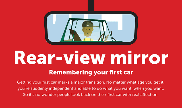 Rear View Mirror - Remembering Your First Car