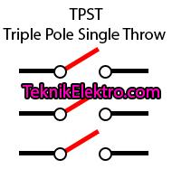 Saklar TPST
