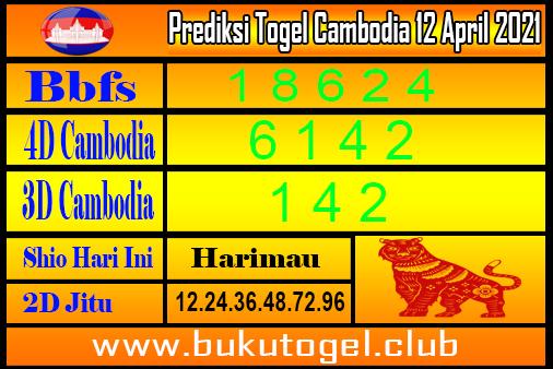 Prakiraan untuk Kamboja 12 April 2021