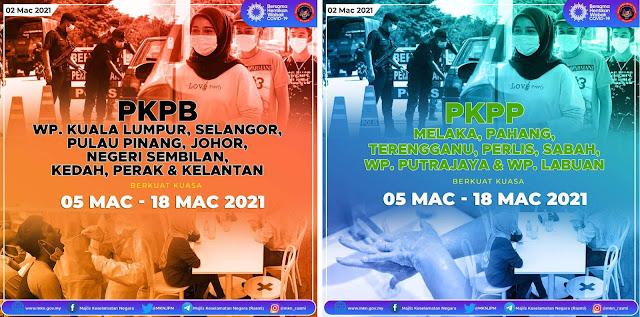 Tiada Lagi Negeri PKP. 8 Negeri PKPB dan Selebihnya PKPP Bermula 5 Mac Ini